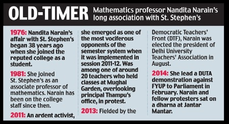 Valsan Thampu envious of Nandita Narain